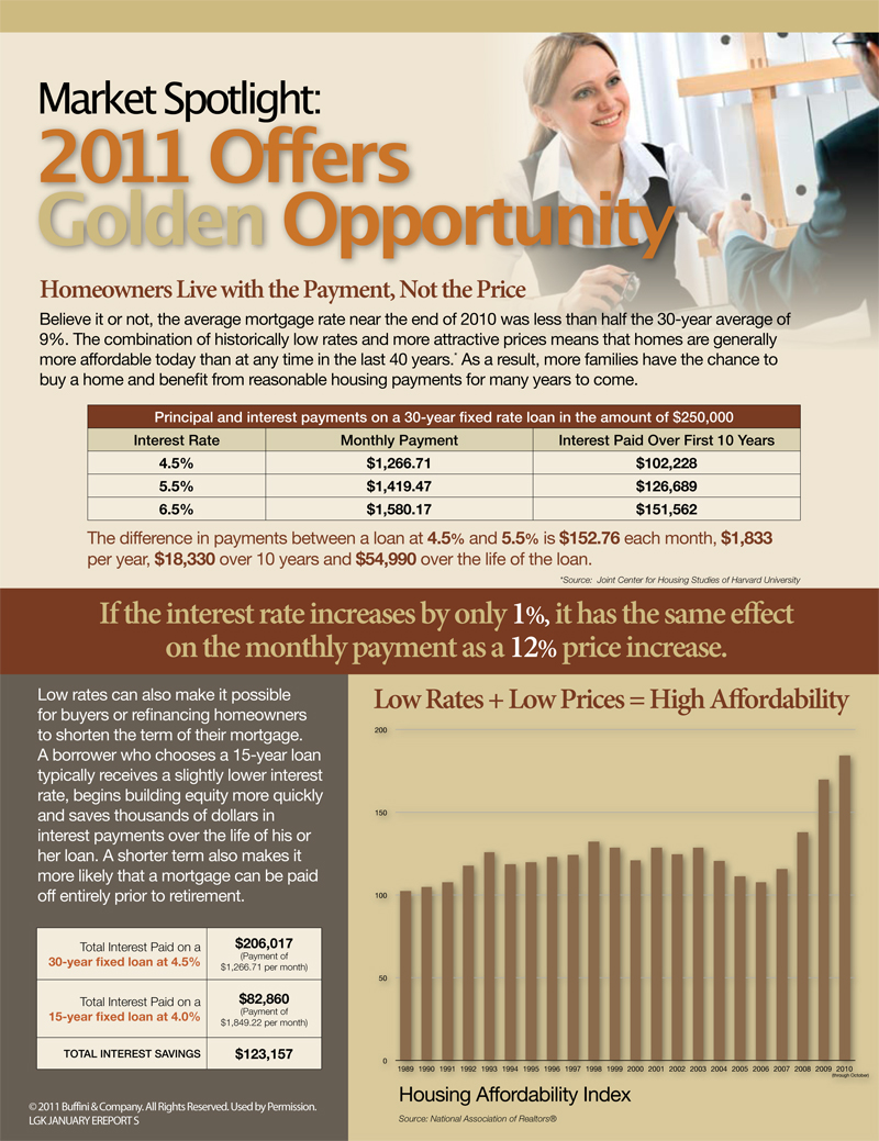 2011 Offers Golden Oppt eRpt